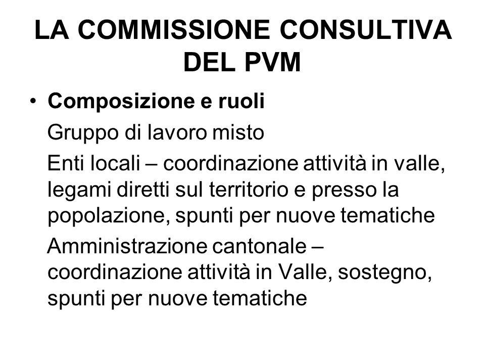 LA COMMISSIONE CONSULTIVA DEL PVM Composizione e ruoli Gruppo di lavoro misto Enti locali – coordinazione attività in valle, legami diretti sul territ
