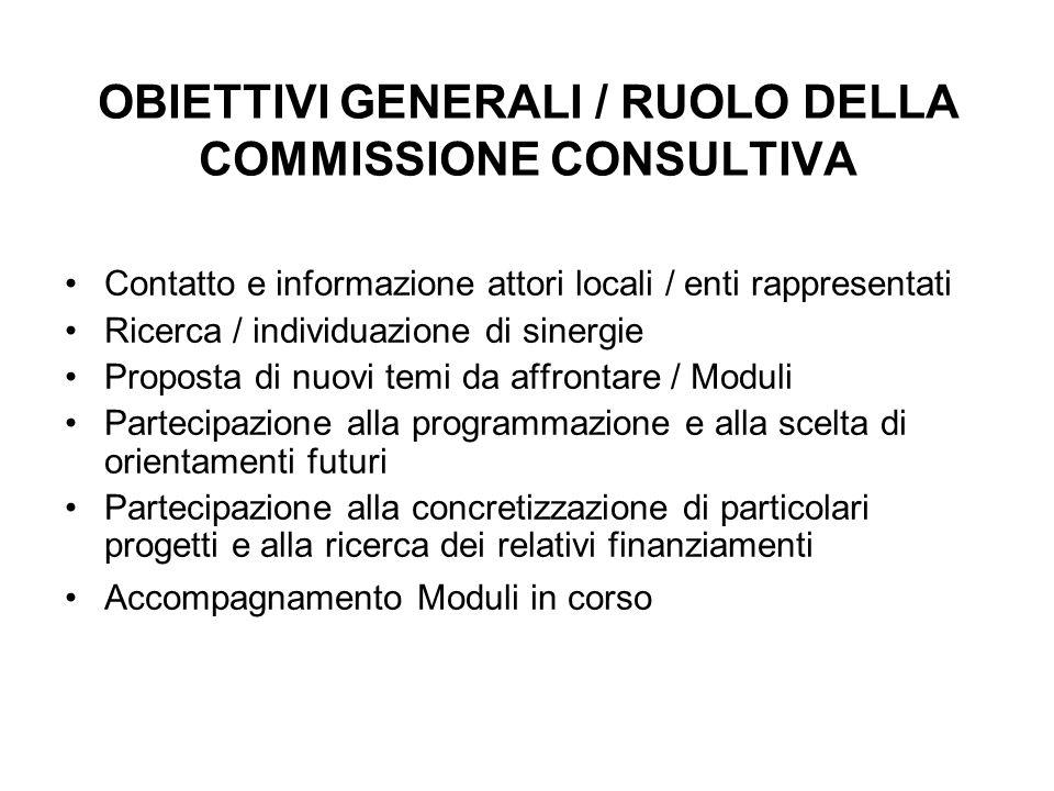 OBIETTIVI GENERALI / RUOLO DELLA COMMISSIONE CONSULTIVA Contatto e informazione attori locali / enti rappresentati Ricerca / individuazione di sinergi