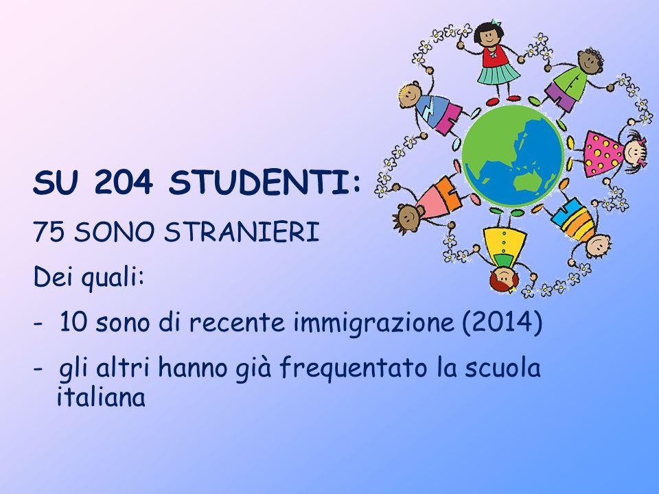 SU 204 STUDENTI: 75 SONO STRANIERI Dei quali: - 10 sono di recente immigrazione (2014) - gli altri hanno già frequentato la scuola italiana