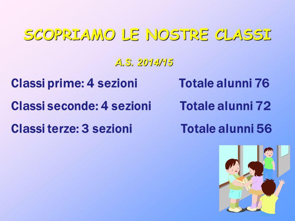 SCOPRIAMO LE NOSTRE CLASSI A.S. 2014/15 Classi prime: 4 sezioni Totale alunni 76 Classi seconde: 4 sezioni Totale alunni 72 Classi terze: 3 sezioni To