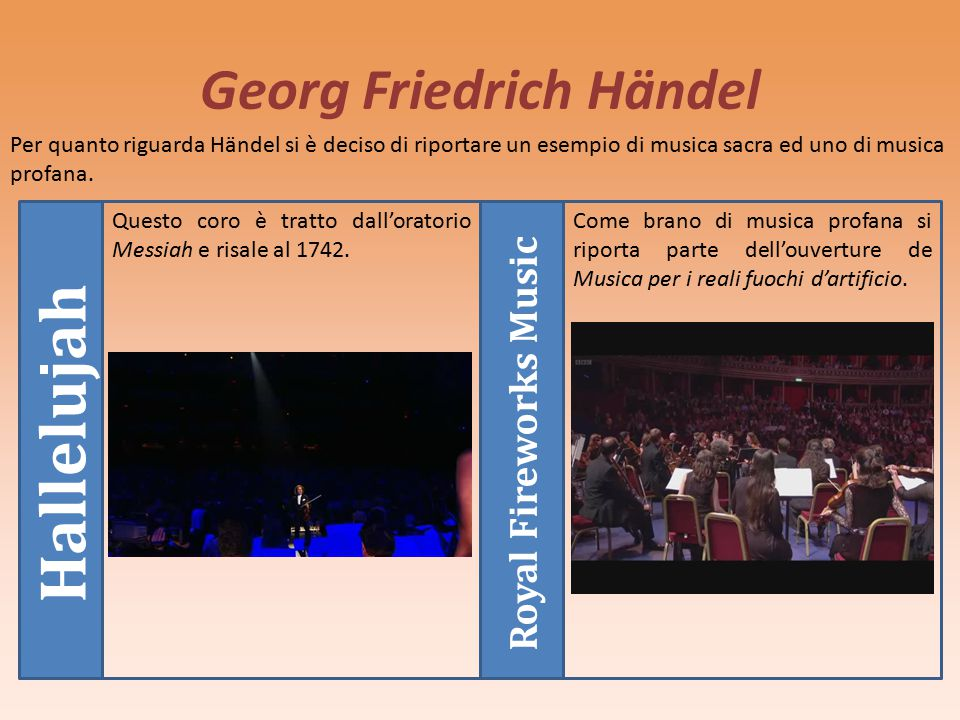 Opere Händel compose quaranta opere per il teatro tra cui molte di genere serio (tra cui Giulio Cesare in Egitto), trentadue oratori (si ricorda il Messiah rappresentata a Dublino).