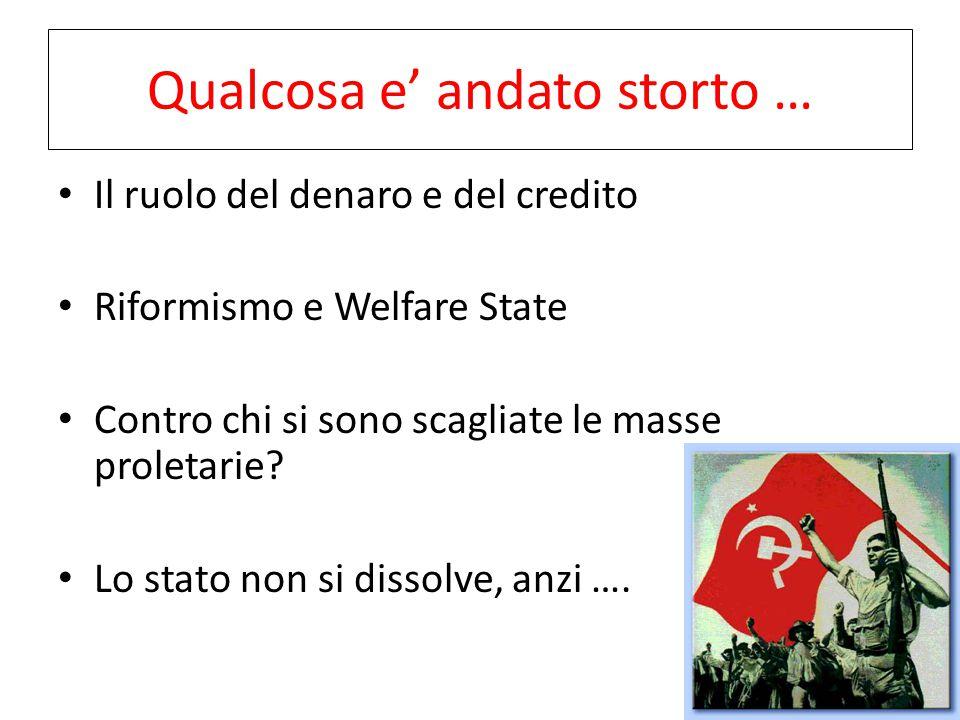 Il ruolo del denaro e del credito Riformismo e Welfare State Contro chi si sono scagliate le masse proletarie? Lo stato non si dissolve, anzi …. Qualc