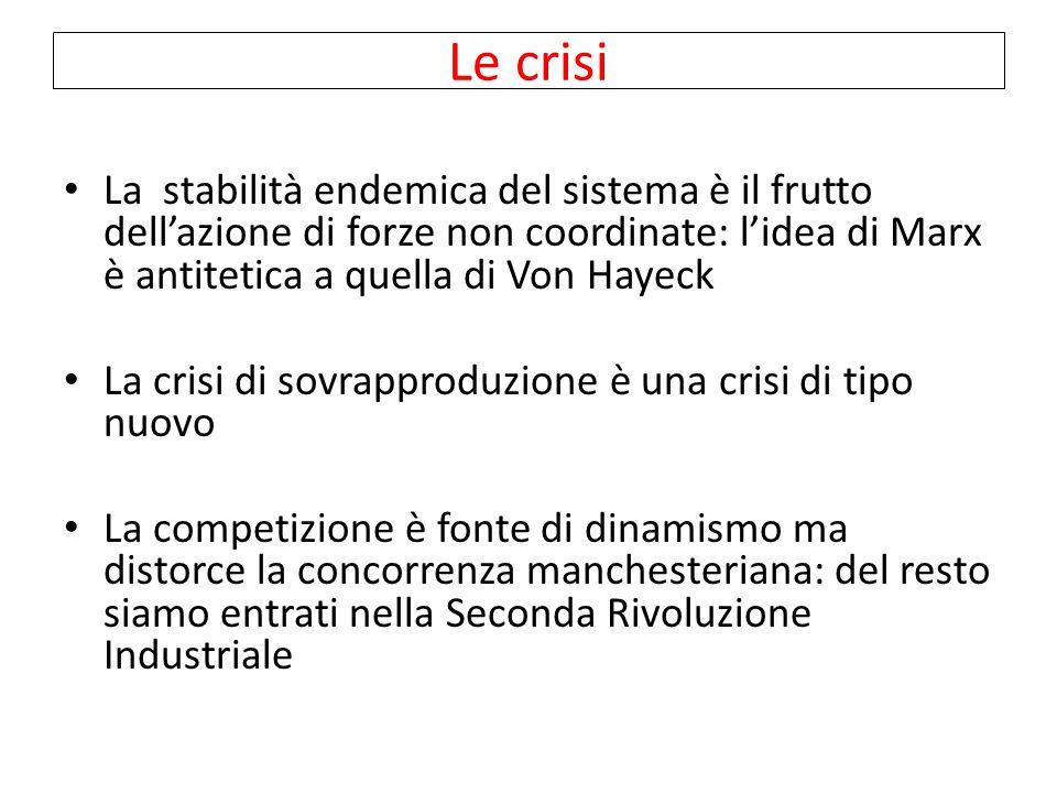 Le crisi La stabilità endemica del sistema è il frutto dell'azione di forze non coordinate: l'idea di Marx è antitetica a quella di Von Hayeck La cris