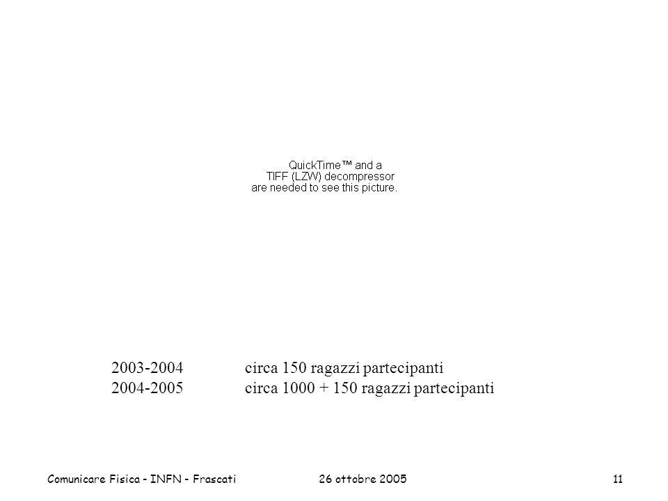 26 ottobre 2005Comunicare Fisica - INFN - Frascati11 2003-2004circa 150 ragazzi partecipanti 2004-2005circa 1000 + 150 ragazzi partecipanti