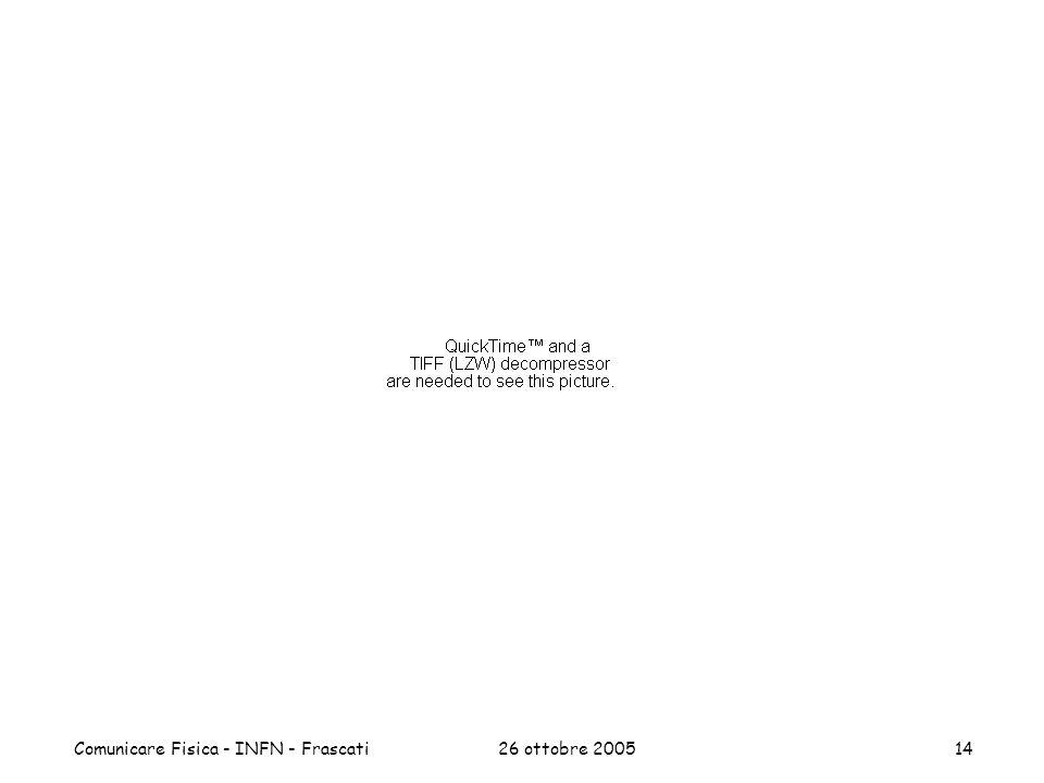 26 ottobre 2005Comunicare Fisica - INFN - Frascati14