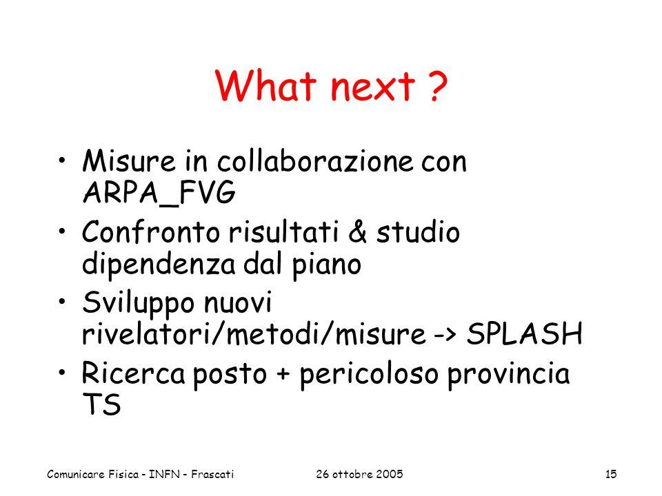 26 ottobre 2005Comunicare Fisica - INFN - Frascati15 What next ? Misure in collaborazione con ARPA_FVG Confronto risultati & studio dipendenza dal pia