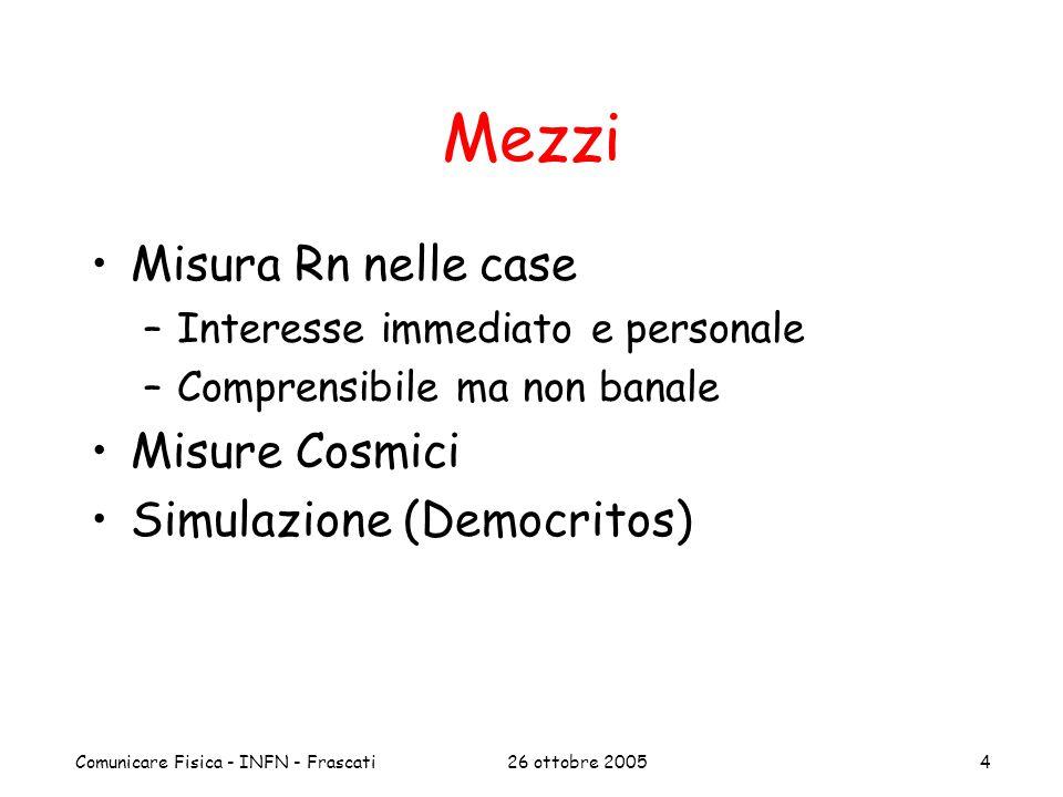 26 ottobre 2005Comunicare Fisica - INFN - Frascati15 What next .