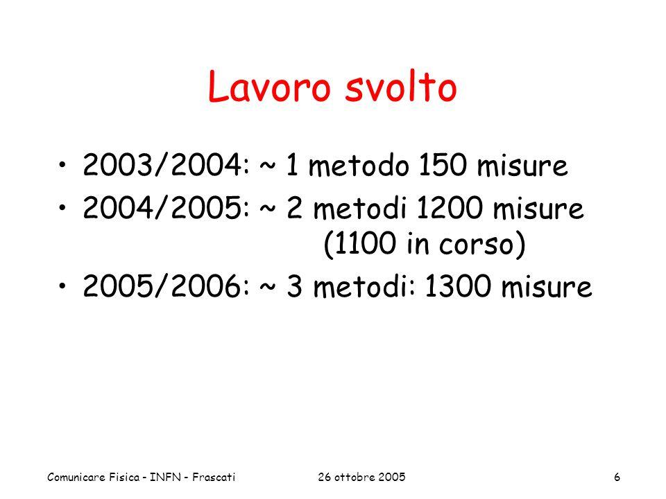26 ottobre 2005Comunicare Fisica - INFN - Frascati6 Lavoro svolto 2003/2004: ~ 1 metodo 150 misure 2004/2005: ~ 2 metodi 1200 misure (1100 in corso) 2