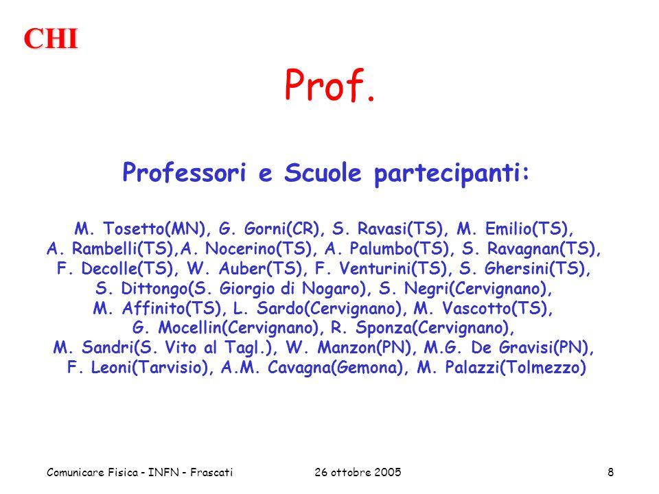 26 ottobre 2005Comunicare Fisica - INFN - Frascati8 CHI Professori e Scuole partecipanti: M. Tosetto(MN), G. Gorni(CR), S. Ravasi(TS), M. Emilio(TS),