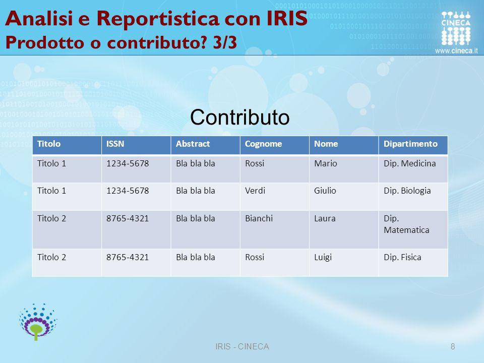 Analisi e Reportistica con IRIS Cosa posso fare.