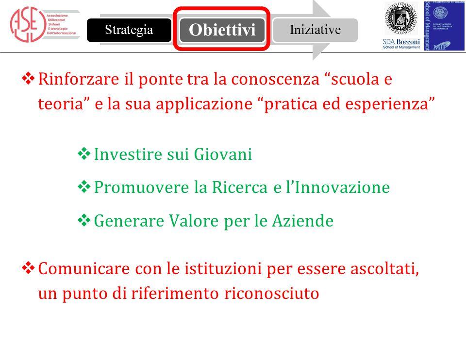 AUSED ACADEMY « alcuni vantaggi immediati » Accordo con School of Management - Politecnico di Milano Catalogo calendario 2015 della Digital Innovation Academy, rivolto a tutti i decisori di Business interessati all Innovazione Digitale.