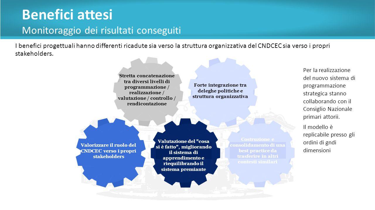Benefici attesi Monitoraggio dei risultati conseguiti I benefici progettuali hanno differenti ricadute sia verso la struttura organizzativa del CNDCEC sia verso i propri stakeholders.