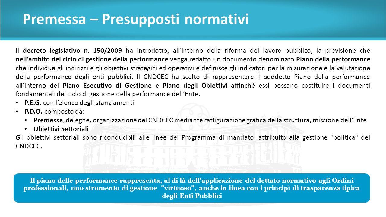 Premessa – Presupposti normativi Il decreto legislativo n.