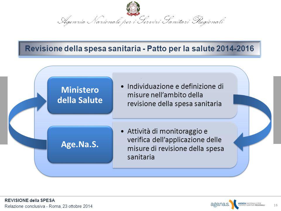 REVISIONE della SPESA Relazione conclusiva - Roma, 23 ottobre 2014..