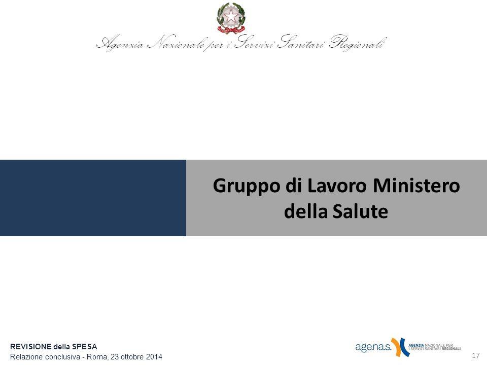 17 Gruppo di Lavoro Ministero della Salute REVISIONE della SPESA Relazione conclusiva - Roma, 23 ottobre 2014