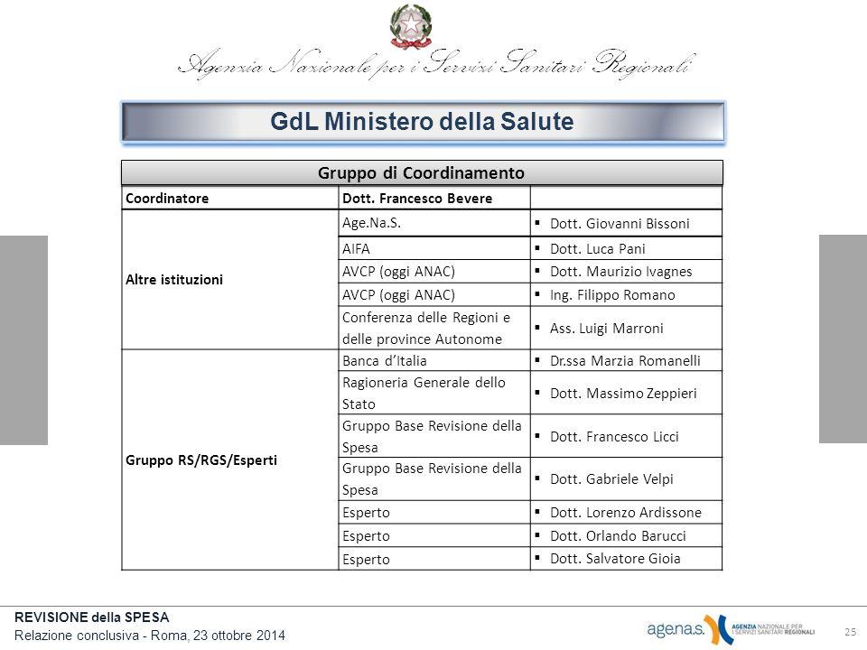 REVISIONE della SPESA Relazione conclusiva - Roma, 23 ottobre 2014 25 GdL Ministero della Salute Gruppo di Coordinamento CoordinatoreDott.