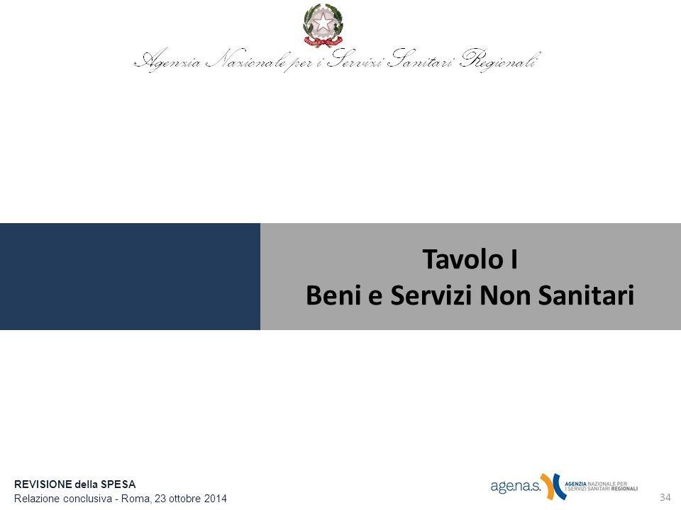 34 Tavolo I Beni e Servizi Non Sanitari REVISIONE della SPESA Relazione conclusiva - Roma, 23 ottobre 2014