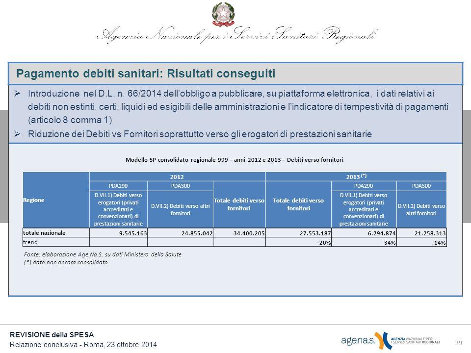 REVISIONE della SPESA Relazione conclusiva - Roma, 23 ottobre 2014 Pagamento debiti sanitari: Risultati conseguiti  Introduzione nel D.L.