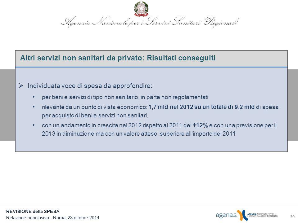 REVISIONE della SPESA Relazione conclusiva - Roma, 23 ottobre 2014 Altri servizi non sanitari da privato: Risultati conseguiti  Individuata voce di spesa da approfondire: per beni e servizi di tipo non sanitario, in parte non regolamentati rilevante da un punto di vista economico: 1,7 mld nel 2012 su un totale di 9,2 mld di spesa per acquisto di beni e servizi non sanitari, con un andamento in crescita nel 2012 rispetto al 2011 del +12% e con una previsione per il 2013 in diminuzione ma con un valore atteso superiore all'importo del 2011 50