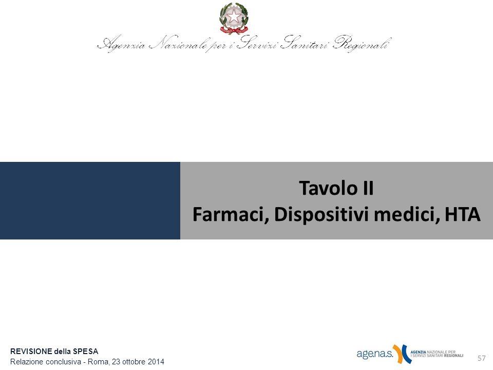 57 Tavolo II Farmaci, Dispositivi medici, HTA REVISIONE della SPESA Relazione conclusiva - Roma, 23 ottobre 2014