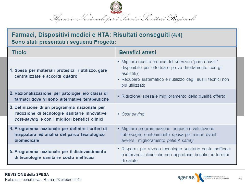 REVISIONE della SPESA Relazione conclusiva - Roma, 23 ottobre 2014 Farmaci, Dispositivi medici e HTA: Risultati conseguiti (4/4) Sono stati presentati i seguenti Progetti: TitoloBenefici attesi 1.