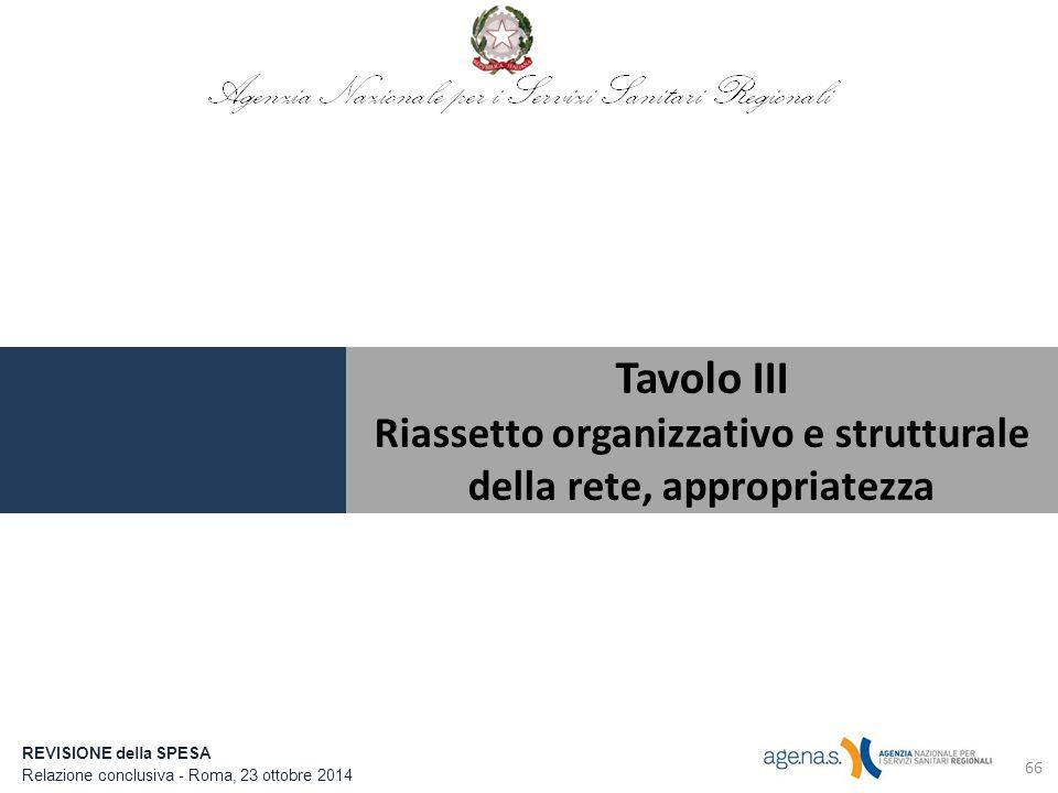66 Tavolo III Riassetto organizzativo e strutturale della rete, appropriatezza REVISIONE della SPESA Relazione conclusiva - Roma, 23 ottobre 2014