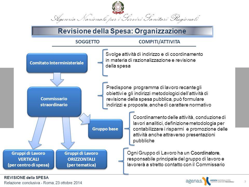 REVISIONE della SPESA Relazione conclusiva - Roma, 23 ottobre 2014 SOGGETTOCOMPITI/ATTIVITA 7 Comitato Interministeriale Revisione della Spesa: Organizzazione Commissario straordinario Gruppo base Gruppi di Lavoro ORIZZONTALI (per tematica) Gruppi di Lavoro ORIZZONTALI (per tematica) Svolge attività di indirizzo e di coordinamento in materia di razionalizzazione e revisione della spesa Predispone programma di lavoro recante gli obiettivi e gli indirizzi metodologici dell'attività di revisione della spesa pubblica, può formulare indirizzi e proposte, anche di carattere normativo Gruppi di Lavoro VERTICALI (per centro di spesa) Gruppi di Lavoro VERTICALI (per centro di spesa) Coordinamento delle attività, conduzione di lavori analitici, definizione metodologia per contabilizzare i risparmi e promozione delle attività anche attraverso presentazioni pubbliche Coordinatore Ogni Gruppo di Lavoro ha un Coordinatore, responsabile principale del gruppo di lavoro e lavorerà a stretto contatto con il Commissario