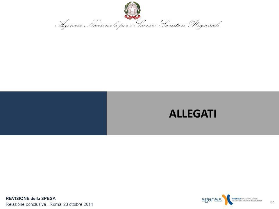 91 ALLEGATI REVISIONE della SPESA Relazione conclusiva - Roma, 23 ottobre 2014