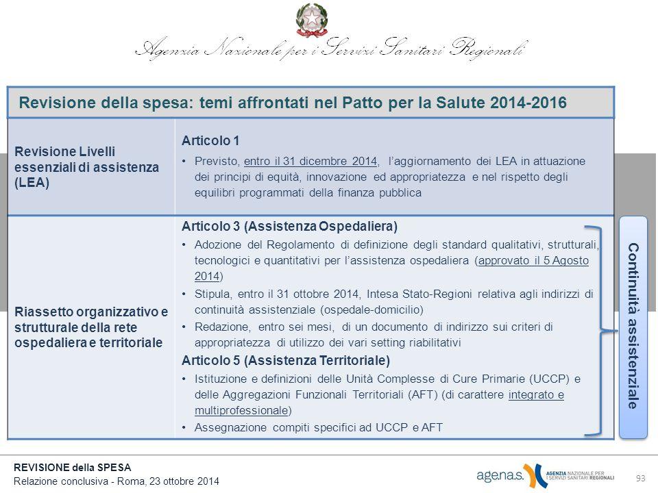 REVISIONE della SPESA Relazione conclusiva - Roma, 23 ottobre 2014 93 Revisione della spesa: temi affrontati nel Patto per la Salute 2014-2016 Revisione Livelli essenziali di assistenza (LEA) Articolo 1 Previsto, entro il 31 dicembre 2014, l'aggiornamento dei LEA in attuazione dei principi di equità, innovazione ed appropriatezza e nel rispetto degli equilibri programmati della finanza pubblica Riassetto organizzativo e strutturale della rete ospedaliera e territoriale Articolo 3 (Assistenza Ospedaliera) Adozione del Regolamento di definizione degli standard qualitativi, strutturali, tecnologici e quantitativi per l'assistenza ospedaliera (approvato il 5 Agosto 2014) Stipula, entro il 31 ottobre 2014, Intesa Stato-Regioni relativa agli indirizzi di continuità assistenziale (ospedale-domicilio) Redazione, entro sei mesi, di un documento di indirizzo sui criteri di appropriatezza di utilizzo dei vari setting riabilitativi Articolo 5 (Assistenza Territoriale) Istituzione e definizioni delle Unità Complesse di Cure Primarie (UCCP) e delle Aggregazioni Funzionali Territoriali (AFT) (di carattere integrato e multiprofessionale) Assegnazione compiti specifici ad UCCP e AFT Continuità assistenziale