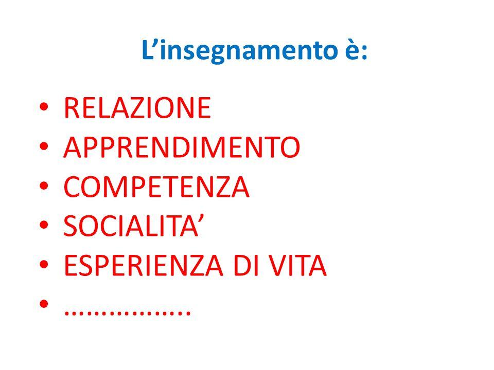 L'insegnamento è: RELAZIONE APPRENDIMENTO COMPETENZA SOCIALITA' ESPERIENZA DI VITA ……………..