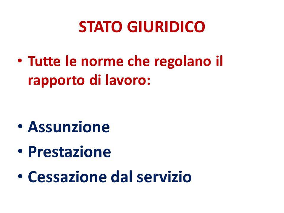 STATO GIURIDICO Tutte le norme che regolano il rapporto di lavoro: Assunzione Prestazione Cessazione dal servizio