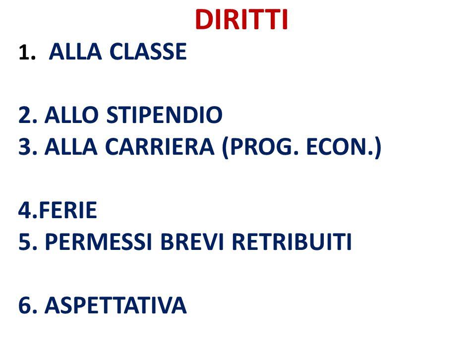 1. ALLA CLASSE 2. ALLO STIPENDIO 3. ALLA CARRIERA (PROG. ECON.) 4.FERIE 5. PERMESSI BREVI RETRIBUITI 6. ASPETTATIVA DIRITTI