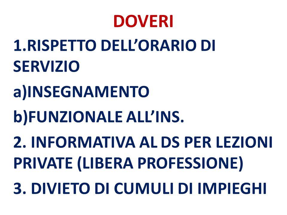 DOVERI 1.RISPETTO DELL'ORARIO DI SERVIZIO a)INSEGNAMENTO b)FUNZIONALE ALL'INS. 2. INFORMATIVA AL DS PER LEZIONI PRIVATE (LIBERA PROFESSIONE) 3. DIVIET