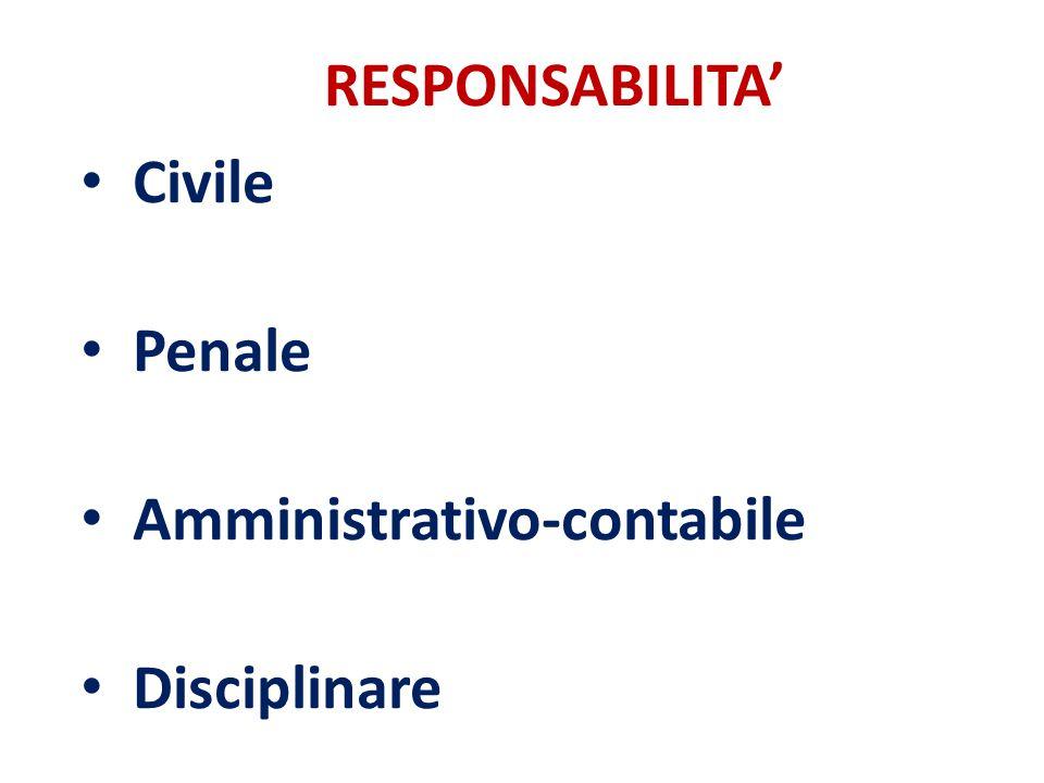 RESPONSABILITA' Civile Penale Amministrativo-contabile Disciplinare