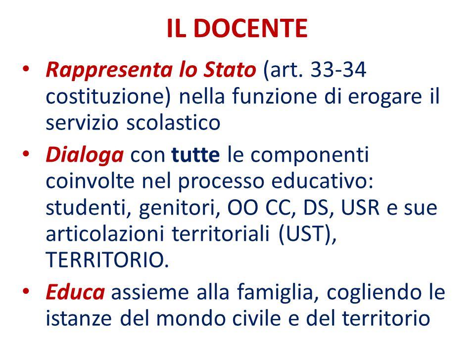 IL DOCENTE Rappresenta lo Stato (art. 33-34 costituzione) nella funzione di erogare il servizio scolastico Dialoga con tutte le componenti coinvolte n