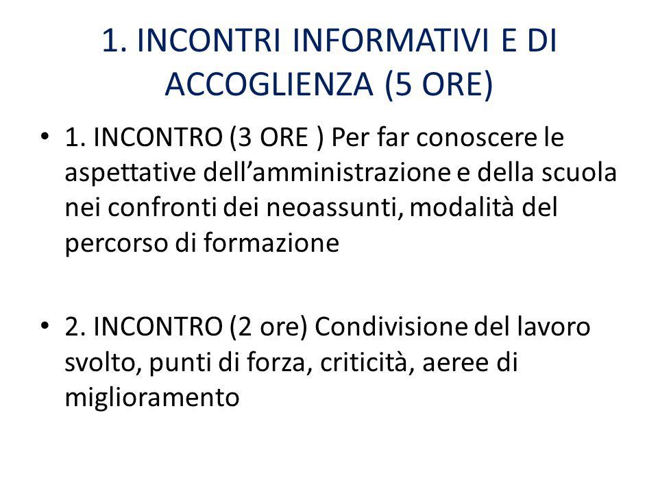 1. INCONTRI INFORMATIVI E DI ACCOGLIENZA (5 ORE) 1. INCONTRO (3 ORE ) Per far conoscere le aspettative dell'amministrazione e della scuola nei confron