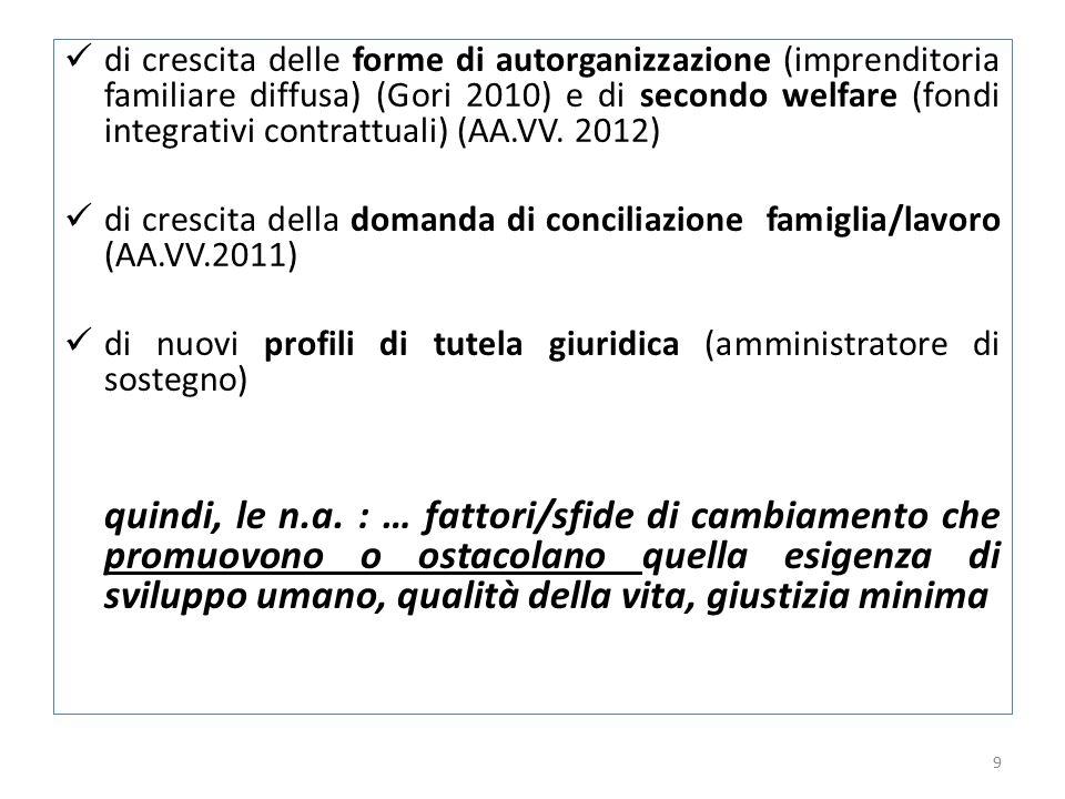 di crescita delle forme di autorganizzazione (imprenditoria familiare diffusa) (Gori 2010) e di secondo welfare (fondi integrativi contrattuali) (AA.VV.