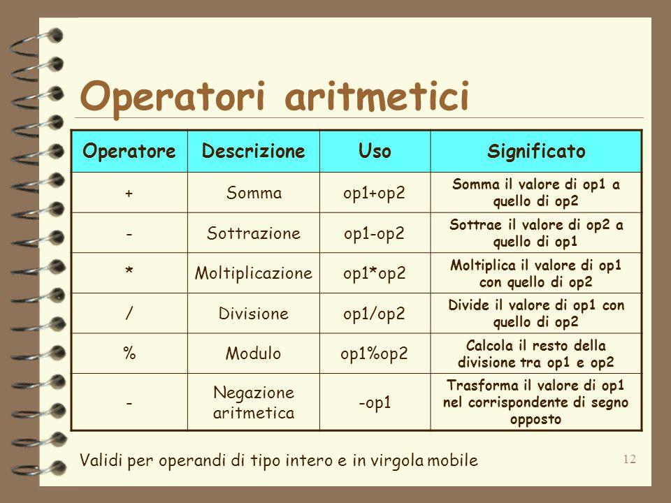 12 OperatoreDescrizioneUsoSignificato +Sommaop1+op2 Somma il valore di op1 a quello di op2 -Sottrazioneop1-op2 Sottrae il valore di op2 a quello di op1 *Moltiplicazioneop1*op2 Moltiplica il valore di op1 con quello di op2 /Divisioneop1/op2 Divide il valore di op1 con quello di op2 %Moduloop1%op2 Calcola il resto della divisione tra op1 e op2 - Negazione aritmetica -op1 Trasforma il valore di op1 nel corrispondente di segno opposto Operatori aritmetici Validi per operandi di tipo intero e in virgola mobile
