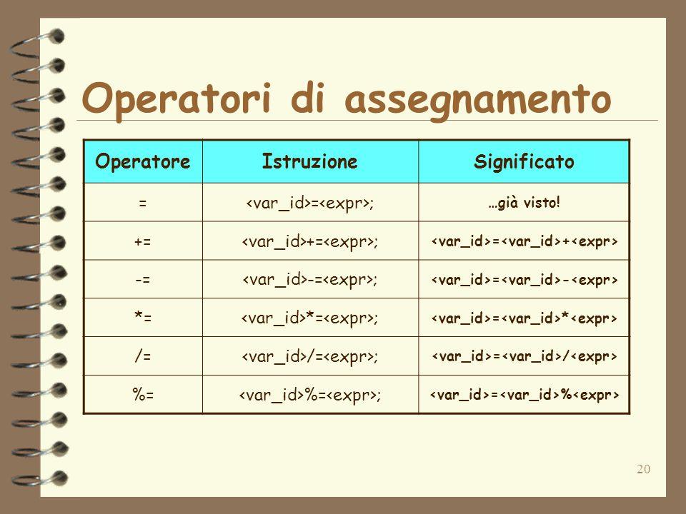 20 OperatoreIstruzioneSignificato = = ; …già visto.
