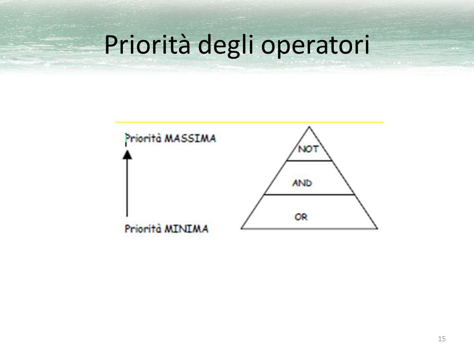 15 Priorità degli operatori
