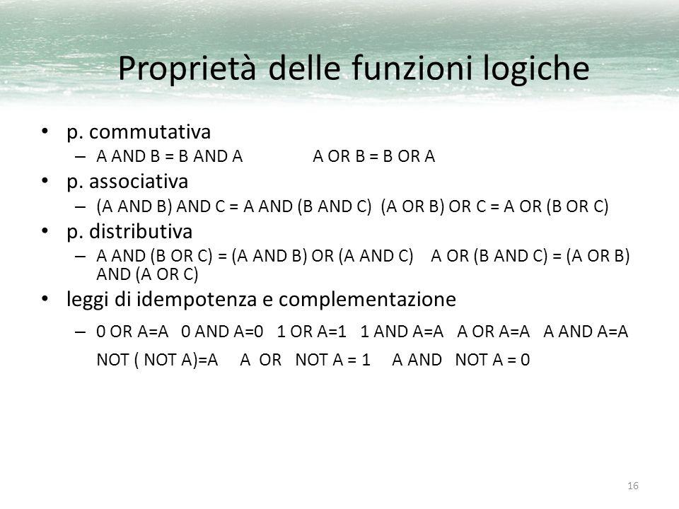 16 Proprietà delle funzioni logiche p. commutativa – A AND B = B AND AA OR B = B OR A p. associativa – (A AND B) AND C = A AND (B AND C)(A OR B) OR C