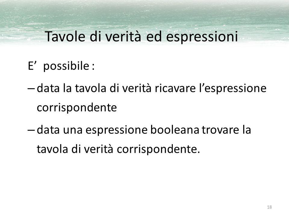 18 Tavole di verità ed espressioni E' possibile : – data la tavola di verità ricavare l'espressione corrispondente – data una espressione booleana tro