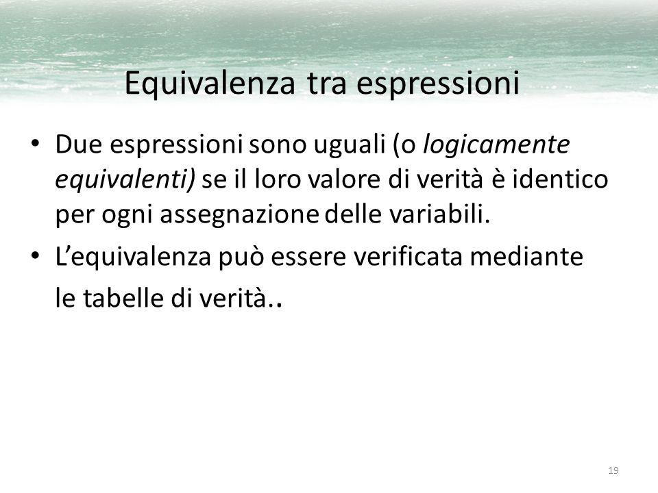 19 Equivalenza tra espressioni Due espressioni sono uguali (o logicamente equivalenti) se il loro valore di verità è identico per ogni assegnazione de