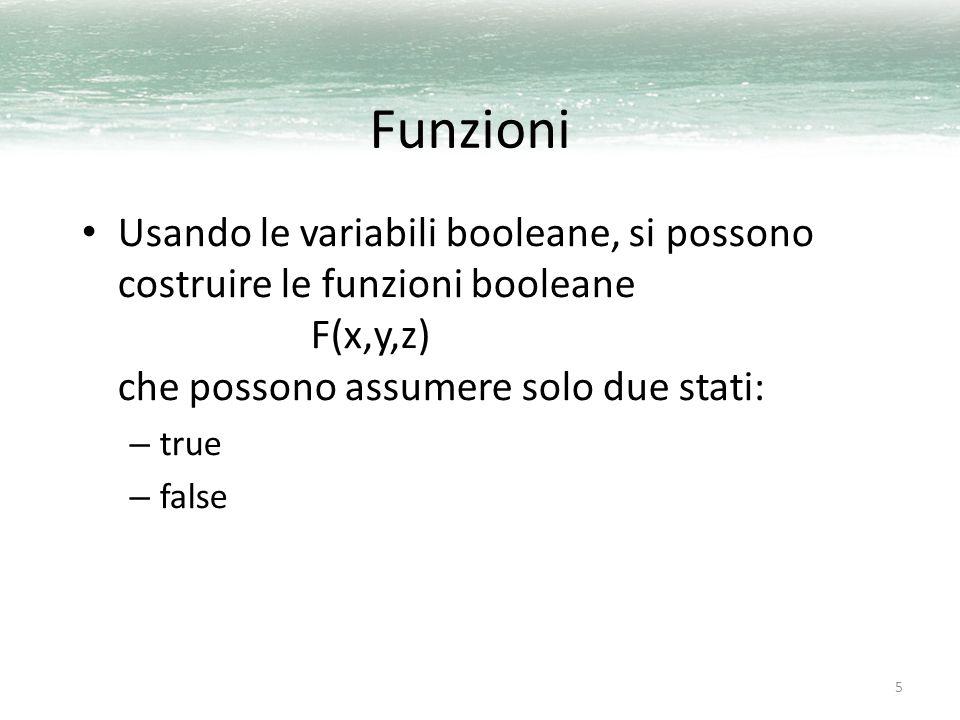 5 Funzioni Usando le variabili booleane, si possono costruire le funzioni booleane F(x,y,z) che possono assumere solo due stati: – true – false