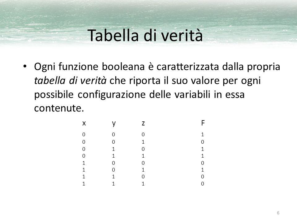 6 Tabella di verità Ogni funzione booleana è caratterizzata dalla propria tabella di verità che riporta il suo valore per ogni possibile configurazion