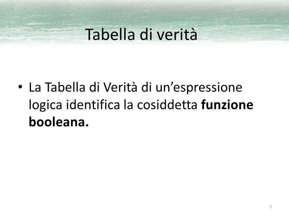 7 Tabella di verità La Tabella di Verità di un'espressione logica identifica la cosiddetta funzione booleana.