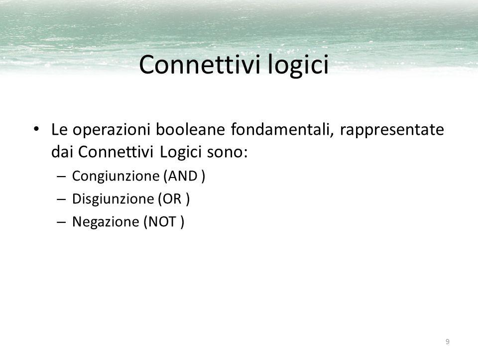 9 Connettivi logici Le operazioni booleane fondamentali, rappresentate dai Connettivi Logici sono: – Congiunzione (AND ) – Disgiunzione (OR ) – Negazi