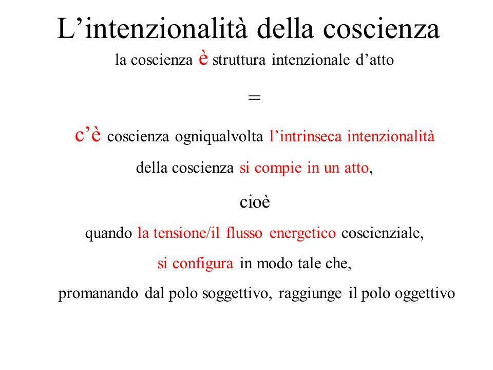 L'intenzionalità della coscienza la coscienza è struttura intenzionale d'atto = c'è coscienza ogniqualvolta l'intrinseca intenzionalità della coscienz