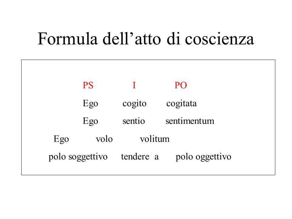 Formula dell'atto di coscienza PS I PO Ego cogito cogitata Ego sentio sentimentum Ego volo volitum polo soggettivo tendere a polo oggettivo