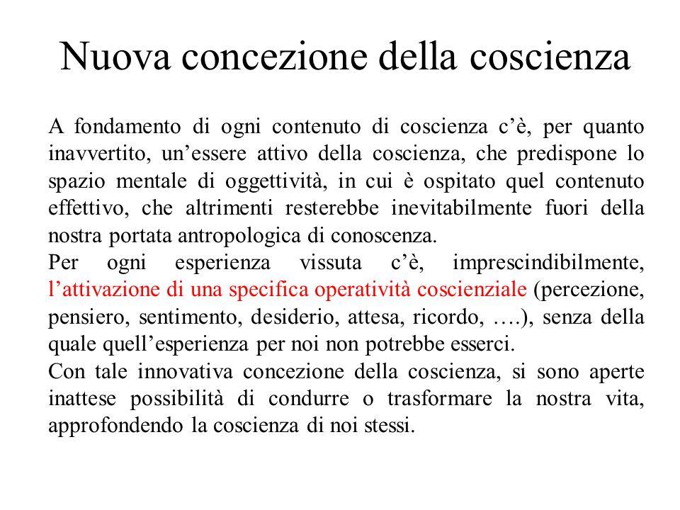 Nuova concezione della coscienza A fondamento di ogni contenuto di coscienza c'è, per quanto inavvertito, un'essere attivo della coscienza, che predis